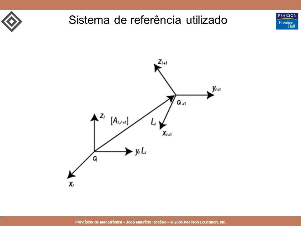 © 2005 by Pearson Education Princípios de Mecatrônica – João Maurício Rosário – © 2005 Pearson Education, Inc. Sistema de referência utilizado