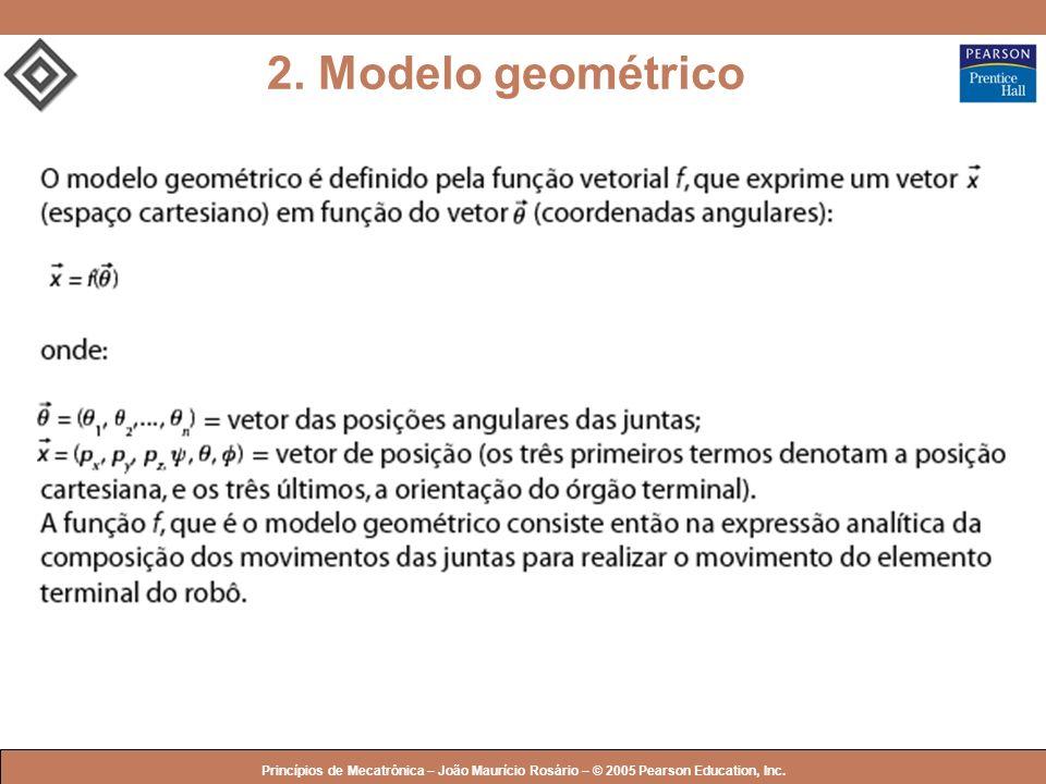 © 2005 by Pearson Education Princípios de Mecatrônica – João Maurício Rosário – © 2005 Pearson Education, Inc. 2. Modelo geométrico