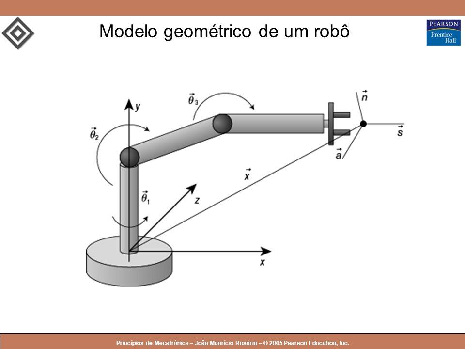 © 2005 by Pearson Education Princípios de Mecatrônica – João Maurício Rosário – © 2005 Pearson Education, Inc. Modelo geométrico de um robô