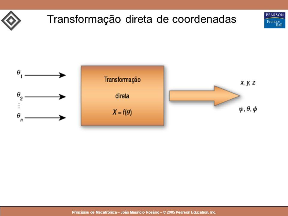 © 2005 by Pearson Education Princípios de Mecatrônica – João Maurício Rosário – © 2005 Pearson Education, Inc. Transformação direta de coordenadas