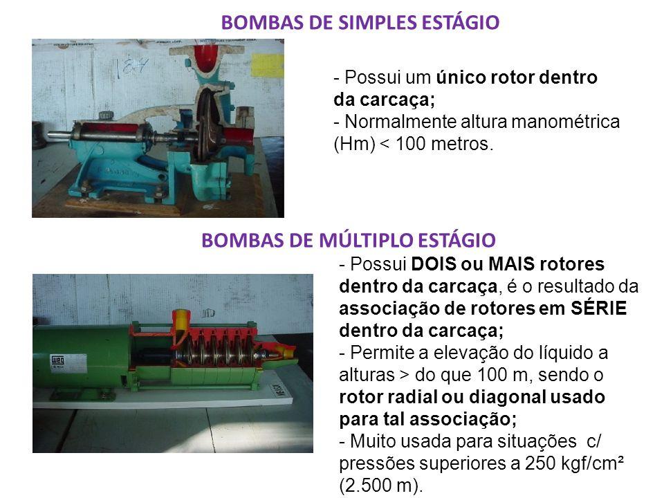 BOMBAS DE SIMPLES ESTÁGIO BOMBAS DE MÚLTIPLO ESTÁGIO - Possui um único rotor dentro da carcaça; - Normalmente altura manométrica (Hm) < 100 metros.
