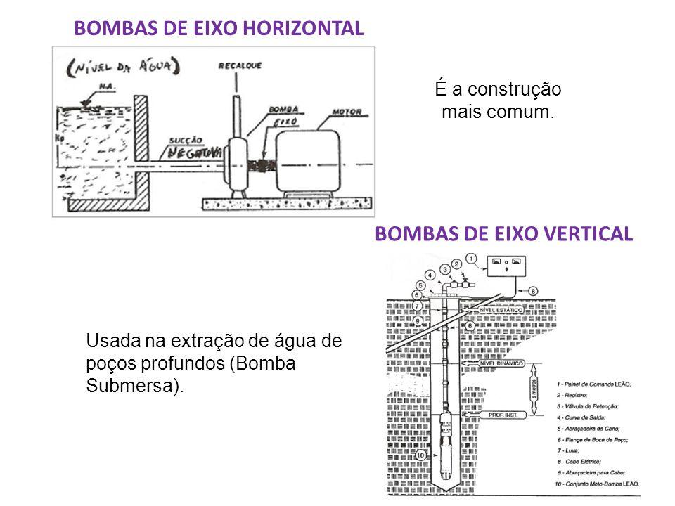 BOMBAS DE EIXO HORIZONTAL BOMBAS DE EIXO VERTICAL É a construção mais comum.