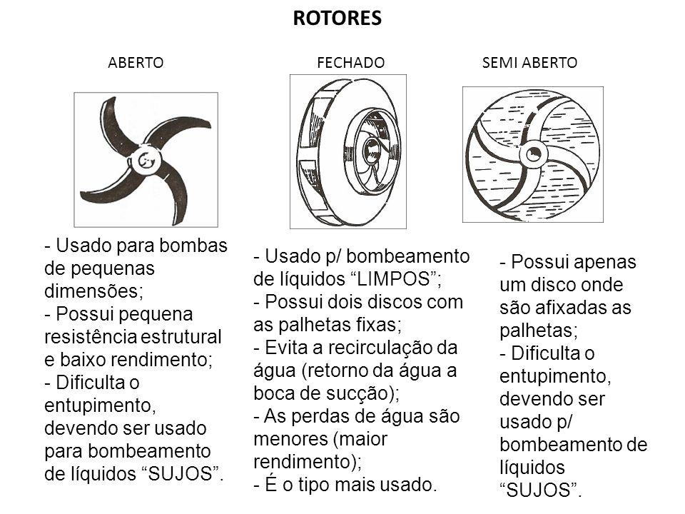 ROTORES ABERTO FECHADO SEMI ABERTO - Usado para bombas de pequenas dimensões; - Possui pequena resistência estrutural e baixo rendimento; - Dificulta o entupimento, devendo ser usado para bombeamento de líquidos SUJOS.