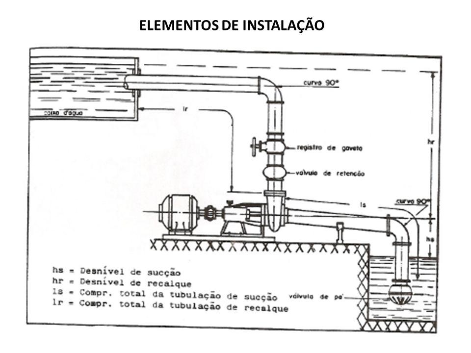 ELEMENTOS DE INSTALAÇÃO