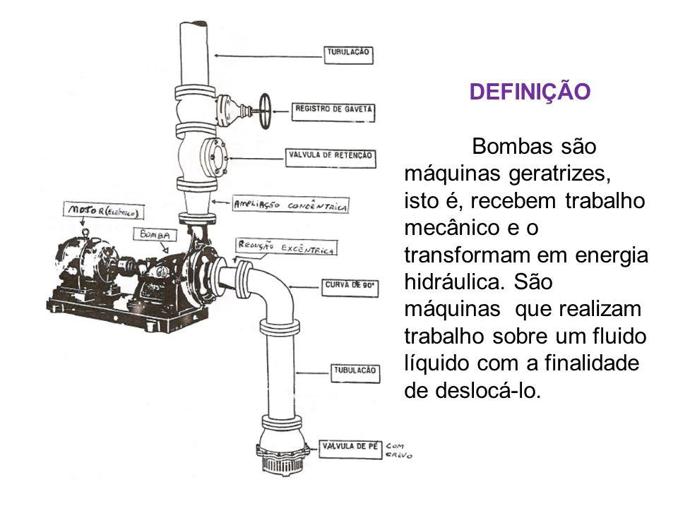 DEFINIÇÃO Bombas são máquinas geratrizes, isto é, recebem trabalho mecânico e o transformam em energia hidráulica.
