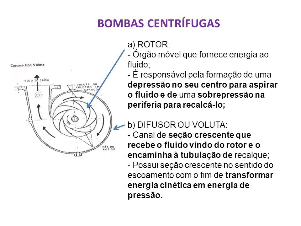 BOMBAS CENTRÍFUGAS a) ROTOR: - Órgão móvel que fornece energia ao fluido; - É responsável pela formação de uma depressão no seu centro para aspirar o fluido e de uma sobrepressão na periferia para recalcá-lo; b) DIFUSOR OU VOLUTA: - Canal de seção crescente que recebe o fluido vindo do rotor e o encaminha à tubulação de recalque; - Possui seção crescente no sentido do escoamento com o fim de transformar energia cinética em energia de pressão.