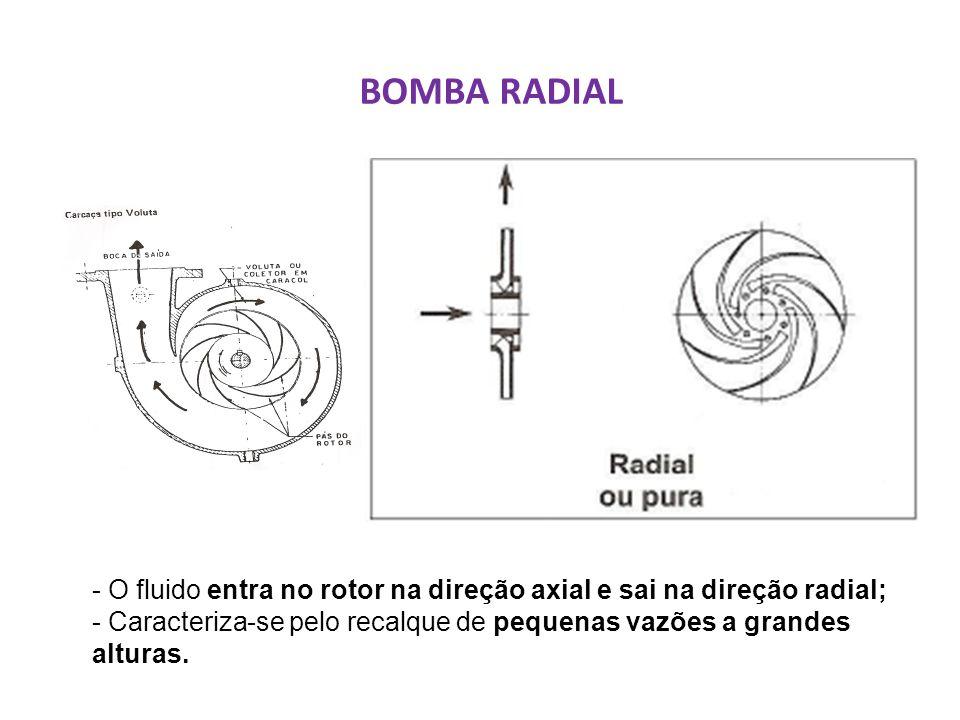 BOMBA RADIAL - O fluido entra no rotor na direção axial e sai na direção radial; - Caracteriza-se pelo recalque de pequenas vazões a grandes alturas.