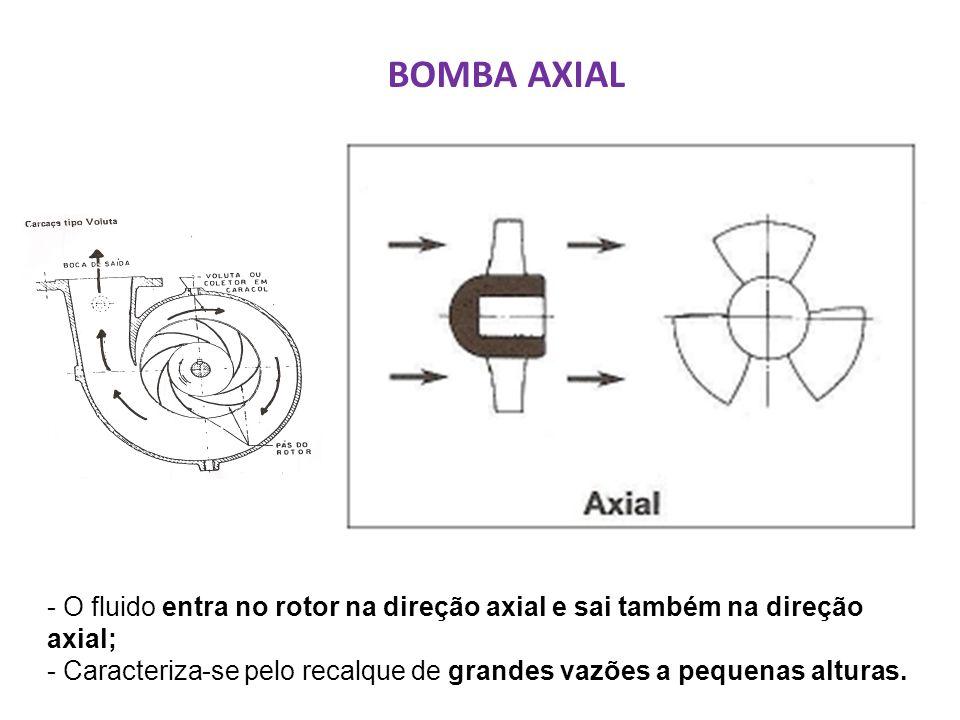 BOMBA AXIAL - O fluido entra no rotor na direção axial e sai também na direção axial; - Caracteriza-se pelo recalque de grandes vazões a pequenas alturas.