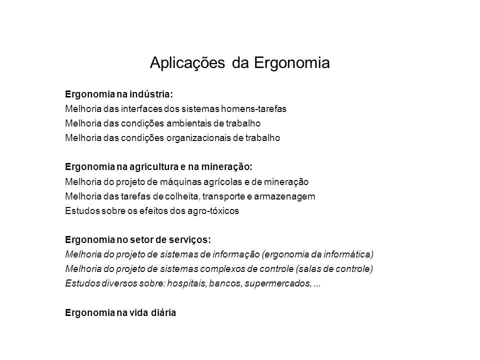 Aplicações da Ergonomia Ergonomia na indústria: Melhoria das interfaces dos sistemas homens-tarefas Melhoria das condições ambientais de trabalho Melh