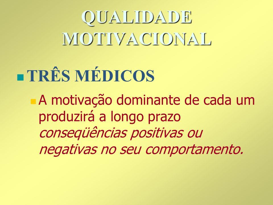 QUALIDADE MOTIVACIONAL n n TRÊS MÉDICOS A motivação dominante de cada um produzirá a longo prazo conseqüências positivas ou negativas no seu comportam