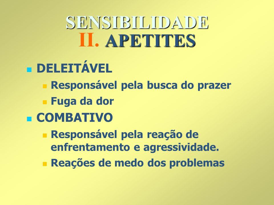 APETITES II. APETITES DELEITÁVEL Responsável pela busca do prazer Fuga da dor COMBATIVO Responsável pela reação de enfrentamento e agressividade. Reaç
