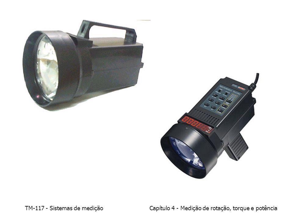 TM-117 - Sistemas de mediçãoCapítulo 4 - Medição de rotação, torque e potência