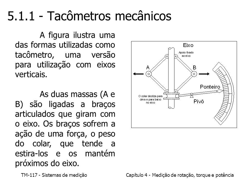 TM-117 - Sistemas de mediçãoCapítulo 4 - Medição de rotação, torque e potência 5.1.1 - Tacômetros mecânicos A figura ilustra uma das formas utilizadas