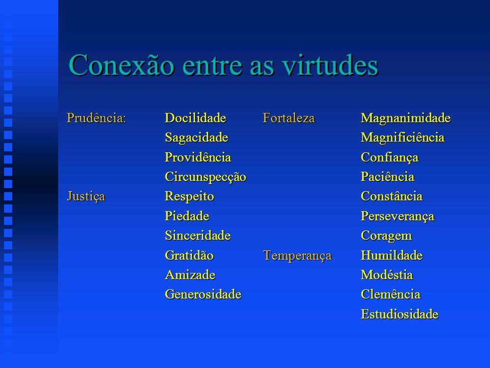Conexão entre as virtudes Prudência:DocilidadeFortalezaMagnanimidade SagacidadeMagnificiência ProvidênciaConfiança CircunspecçãoPaciência JustiçaRespe