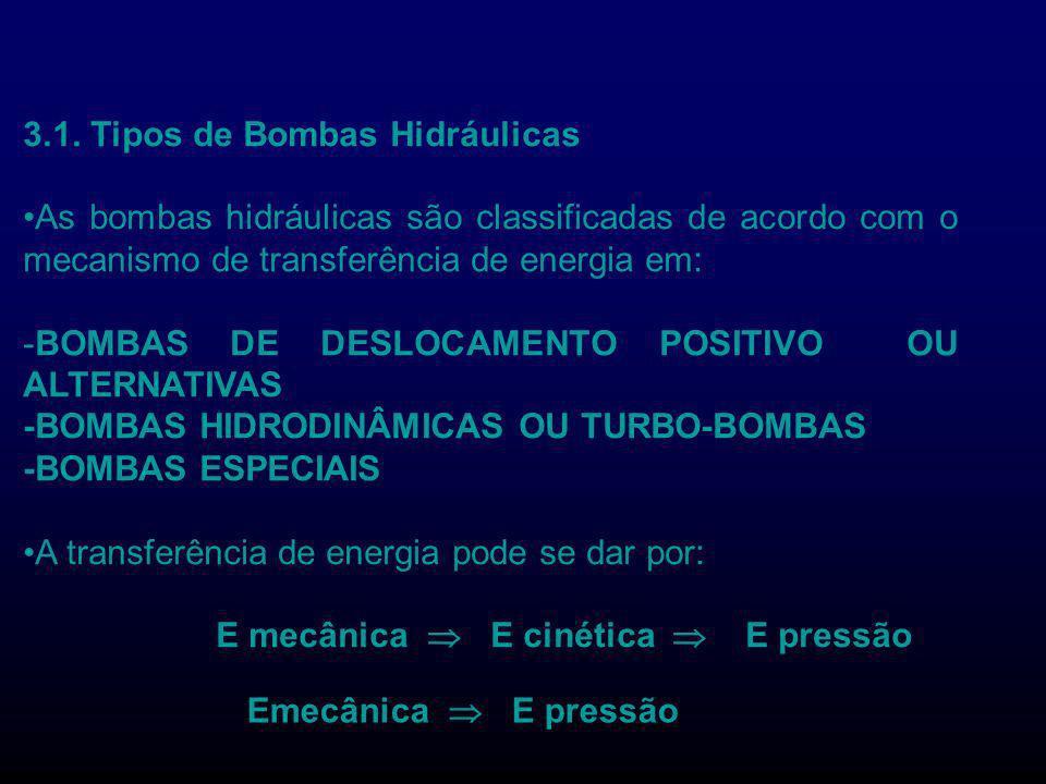 3.1. Tipos de Bombas Hidráulicas As bombas hidráulicas são classificadas de acordo com o mecanismo de transferência de energia em: -BOMBAS DE DESLOCAM