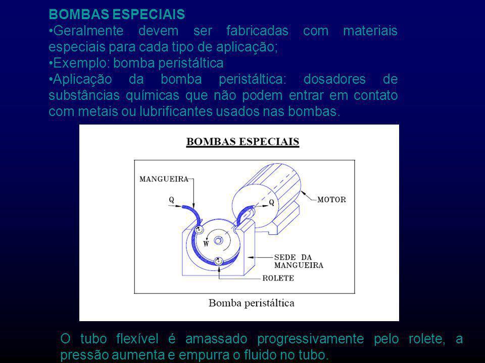 BOMBAS ESPECIAIS Geralmente devem ser fabricadas com materiais especiais para cada tipo de aplicação; Exemplo: bomba peristáltica Aplicação da bomba p