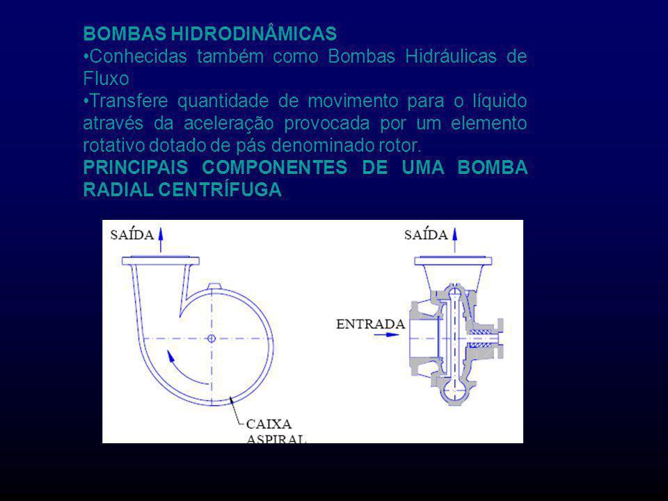BOMBAS HIDRODINÂMICAS Conhecidas também como Bombas Hidráulicas de Fluxo Transfere quantidade de movimento para o líquido através da aceleração provoc