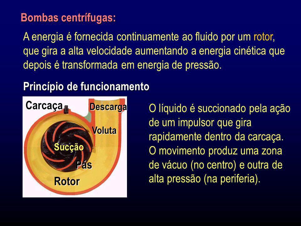 Bombas centrífugas: A energia é fornecida continuamente ao fluido por um rotor, que gira a alta velocidade aumentando a energia cinética que depois é