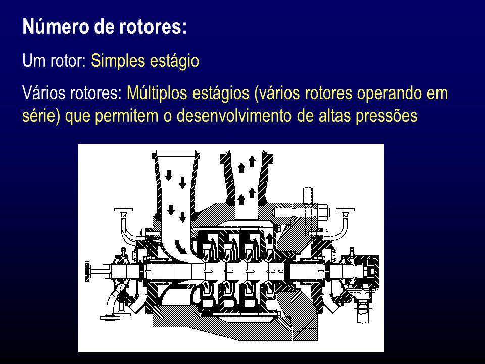 Número de rotores: Um rotor: Simples estágio Vários rotores: Múltiplos estágios (vários rotores operando em série) que permitem o desenvolvimento de a
