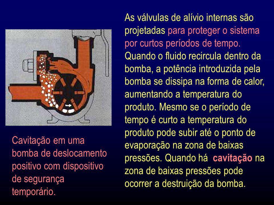 As válvulas de alívio internas são projetadas para proteger o sistema por curtos períodos de tempo. Quando o fluido recircula dentro da bomba, a potên