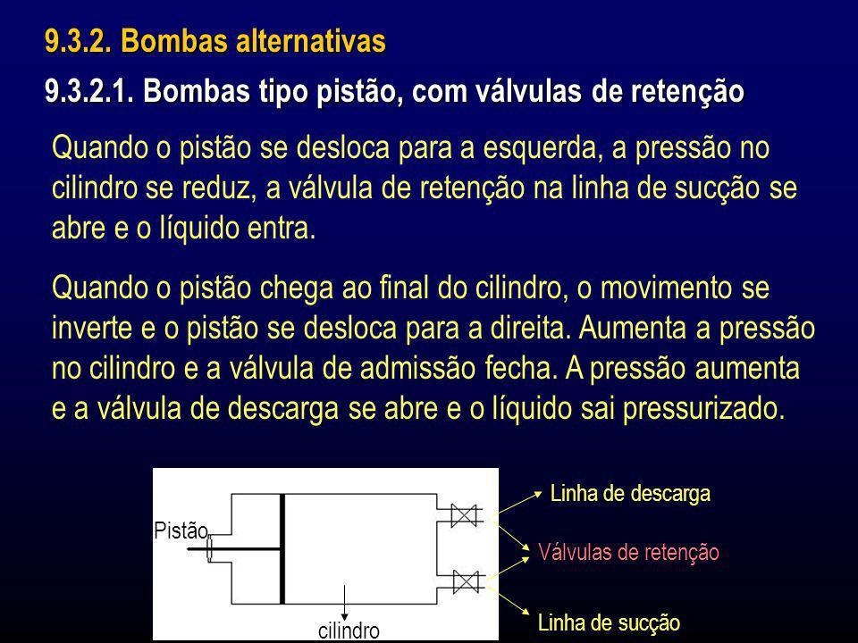 9.3.2. Bombas alternativas 9.3.2.1. Bombas tipo pistão, com válvulas de retenção Quando o pistão se desloca para a esquerda, a pressão no cilindro se