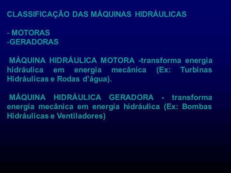 CLASSIFICAÇÃO DAS MÁQUINAS HIDRÁULICAS - MOTORAS -GERADORAS MÁQUINA HIDRÁULICA MOTORA -transforma energia hidráulica em energia mecânica (Ex: Turbinas