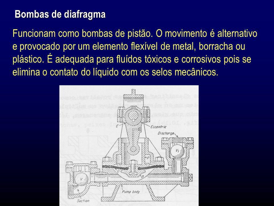 Bombas de diafragma Funcionam como bombas de pistão. O movimento é alternativo e provocado por um elemento flexível de metal, borracha ou plástico. É