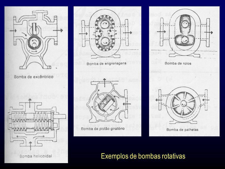 Exemplos de bombas rotativas