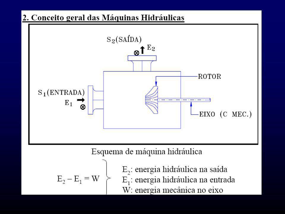 TURBINAS DE REAÇÃO A água tem a pressão variando desde a entrada da turbina até a saída, havendo a seguinte conversão de energia: Ecinética Epressão Emecânica Podem ser de dois tipos: -AXIAL: fluxo da água é paralelo ao eixo do rotor.