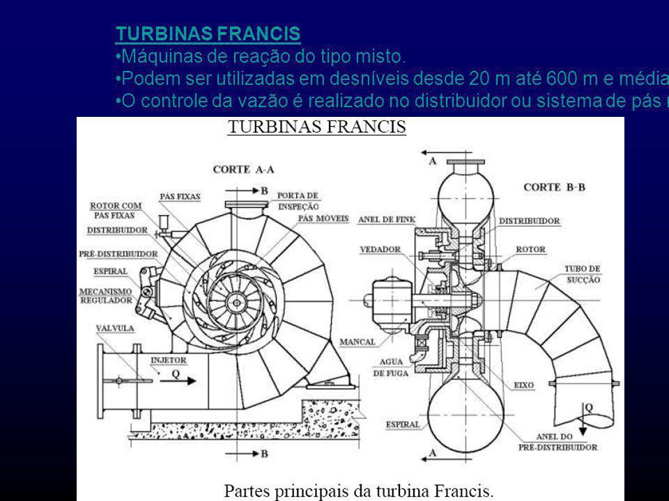 TURBINAS FRANCIS Máquinas de reação do tipo misto. Podem ser utilizadas em desníveis desde 20 m até 600 m e médias vazões; O controle da vazão é reali