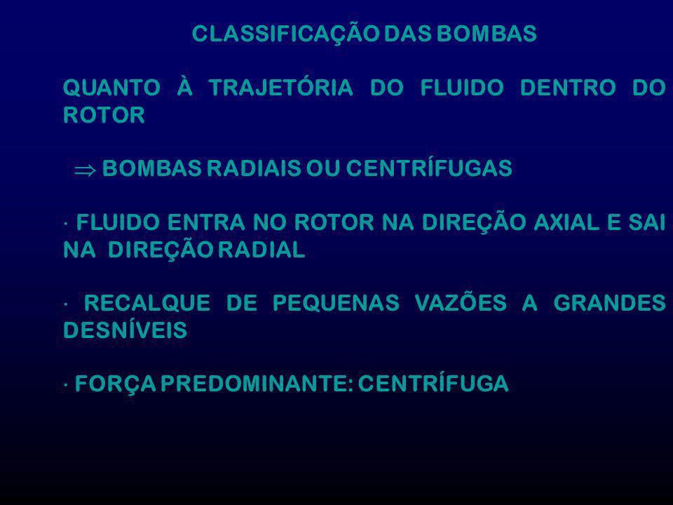 CLASSIFICAÇÃO DAS BOMBAS QUANTO À TRAJETÓRIA DO FLUIDO DENTRO DO ROTOR BOMBAS RADIAIS OU CENTRÍFUGAS FLUIDO ENTRA NO ROTOR NA DIREÇÃO AXIAL E SAI NA D