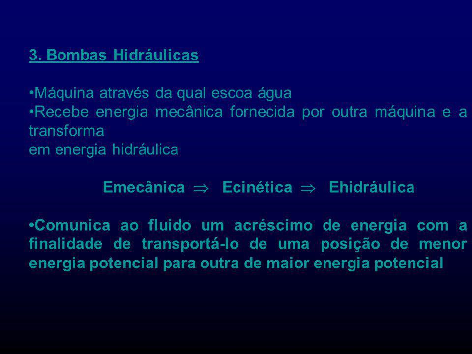 3. Bombas Hidráulicas Máquina através da qual escoa água Recebe energia mecânica fornecida por outra máquina e a transforma em energia hidráulica Emec