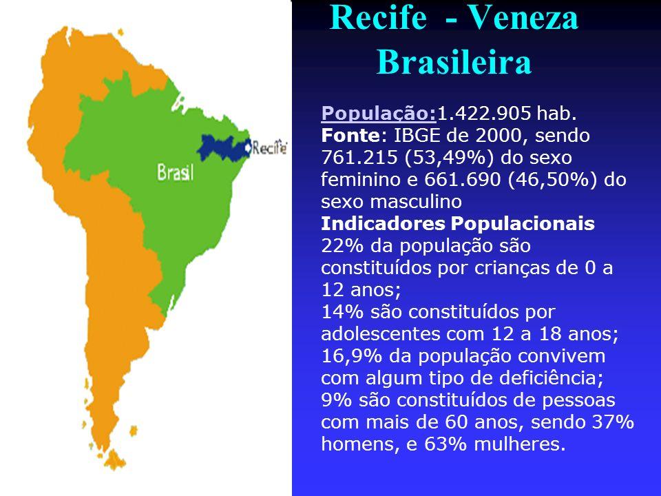Recife - Veneza Brasileira População:População:1.422.905 hab. Fonte: IBGE de 2000, sendo 761.215 (53,49%) do sexo feminino e 661.690 (46,50%) do sexo