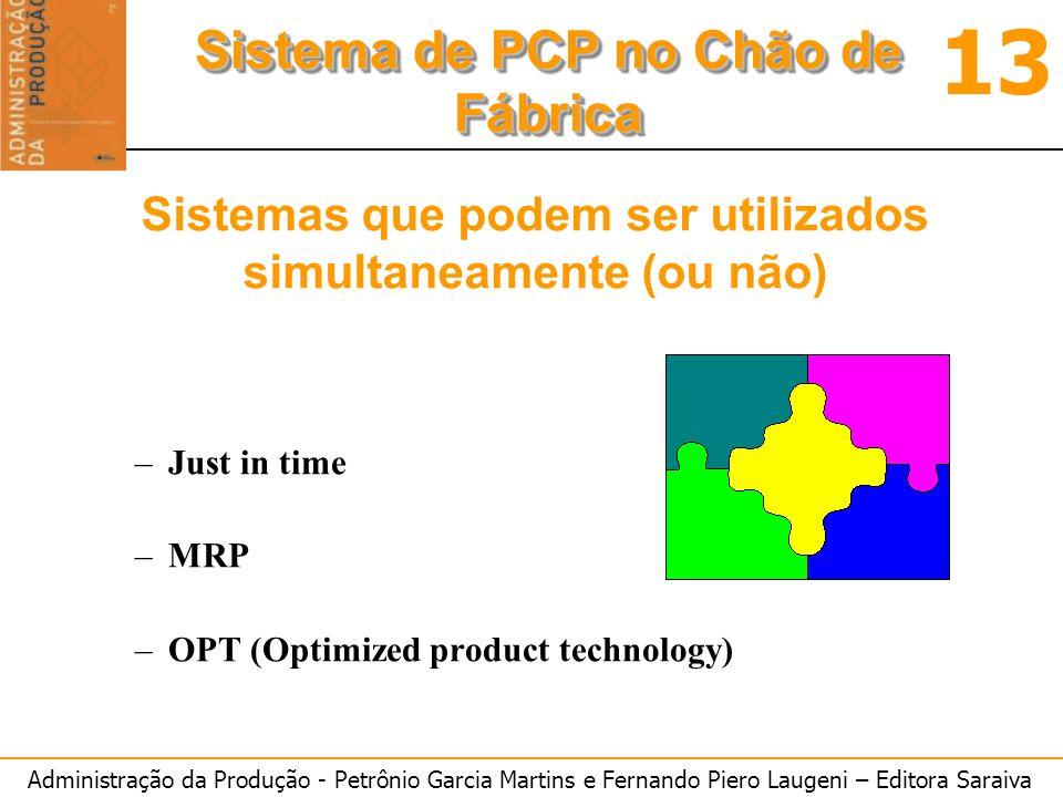 Administração da Produção - Petrônio Garcia Martins e Fernando Piero Laugeni – Editora Saraiva 13 Sistema de PCP no Chão de Fábrica Sistemas que podem