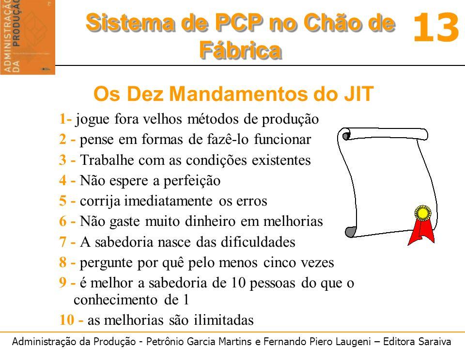 Administração da Produção - Petrônio Garcia Martins e Fernando Piero Laugeni – Editora Saraiva 13 Sistema de PCP no Chão de Fábrica Os Dez Mandamentos