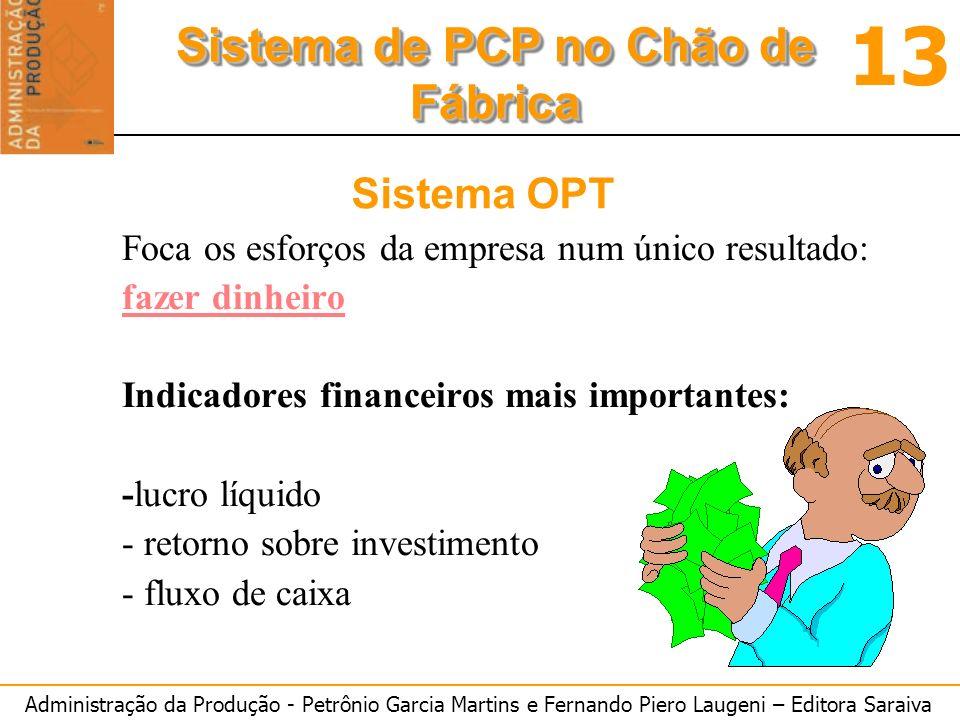 Administração da Produção - Petrônio Garcia Martins e Fernando Piero Laugeni – Editora Saraiva 13 Sistema de PCP no Chão de Fábrica Sistema OPT Foca o