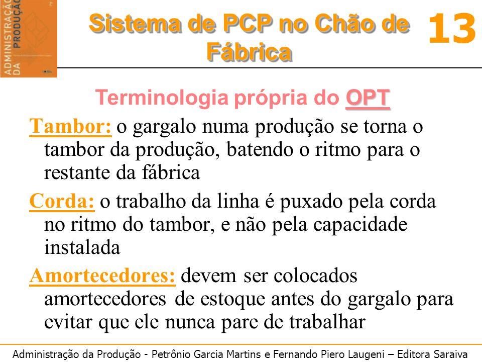 Administração da Produção - Petrônio Garcia Martins e Fernando Piero Laugeni – Editora Saraiva 13 Sistema de PCP no Chão de Fábrica OPT Terminologia p