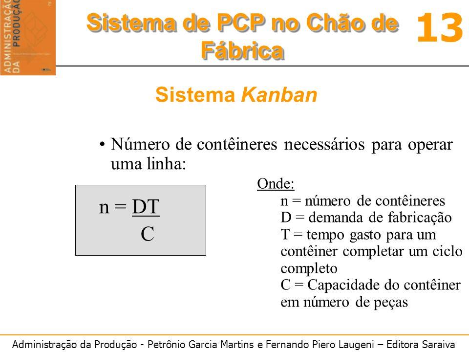 Administração da Produção - Petrônio Garcia Martins e Fernando Piero Laugeni – Editora Saraiva 13 Sistema de PCP no Chão de Fábrica Sistema Kanban Núm