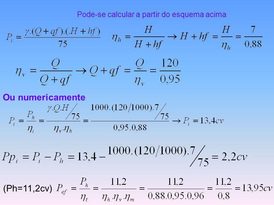 Pode-se calcular a partir do esquema acima : Ou numericamente : (Ph=11,2cv)