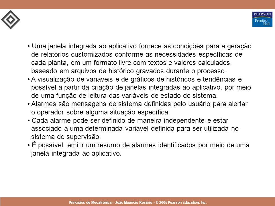 © 2005 by Pearson Education Princípios de Mecatrônica – João Maurício Rosário – © 2005 Pearson Education, Inc. Uma janela integrada ao aplicativo forn