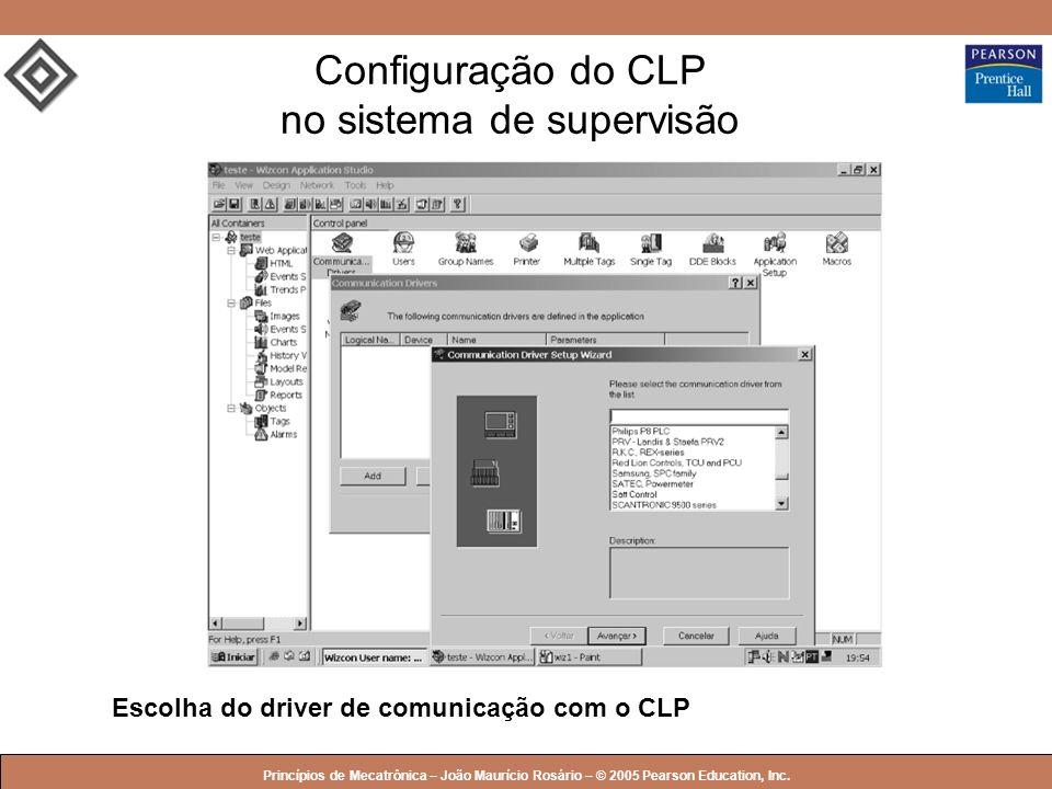 © 2005 by Pearson Education Princípios de Mecatrônica – João Maurício Rosário – © 2005 Pearson Education, Inc. Configuração do CLP no sistema de super