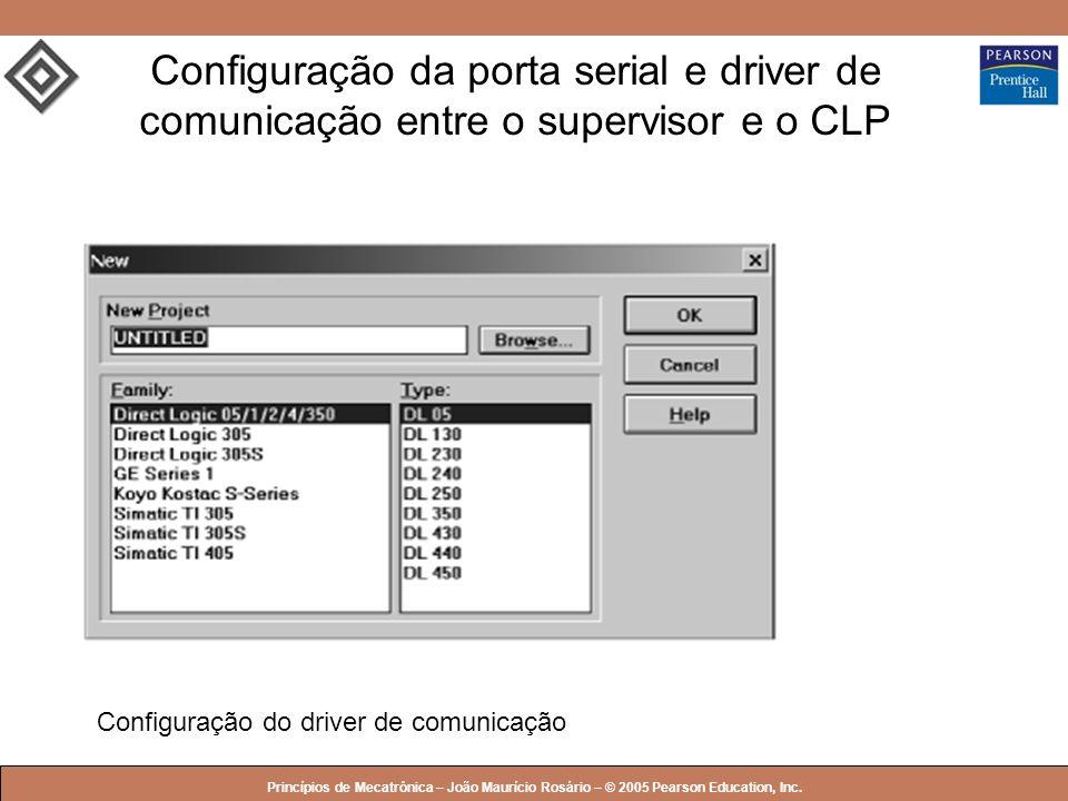 © 2005 by Pearson Education Princípios de Mecatrônica – João Maurício Rosário – © 2005 Pearson Education, Inc. Configuração do driver de comunicação C