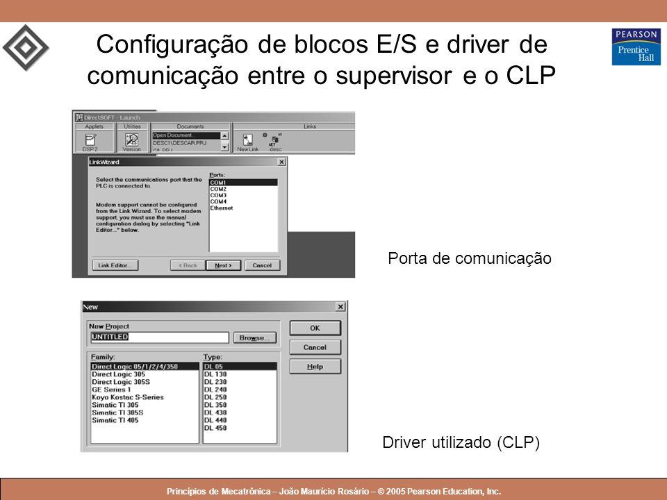 © 2005 by Pearson Education Princípios de Mecatrônica – João Maurício Rosário – © 2005 Pearson Education, Inc. Configuração de blocos E/S e driver de