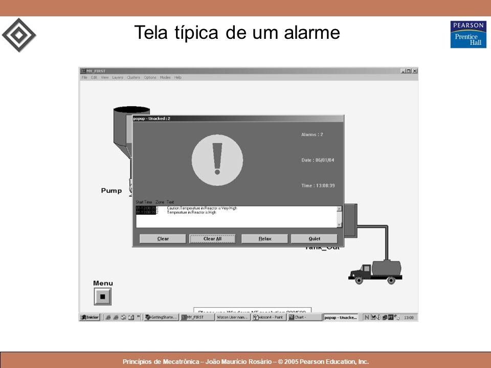 © 2005 by Pearson Education Princípios de Mecatrônica – João Maurício Rosário – © 2005 Pearson Education, Inc. Tela típica de um alarme