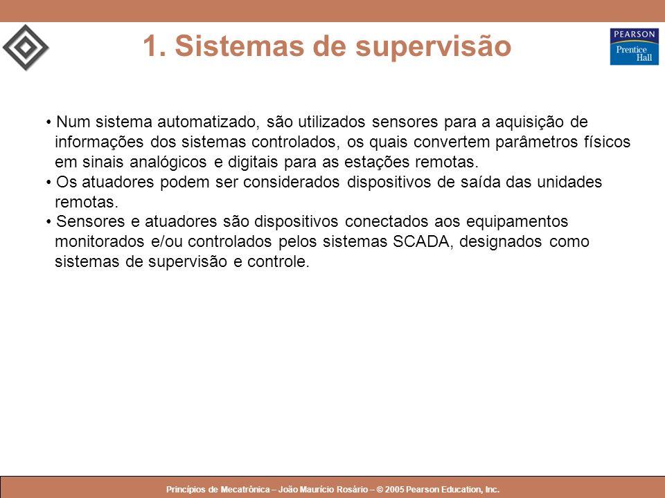 © 2005 by Pearson Education Princípios de Mecatrônica – João Maurício Rosário – © 2005 Pearson Education, Inc. 1. Sistemas de supervisão Num sistema a