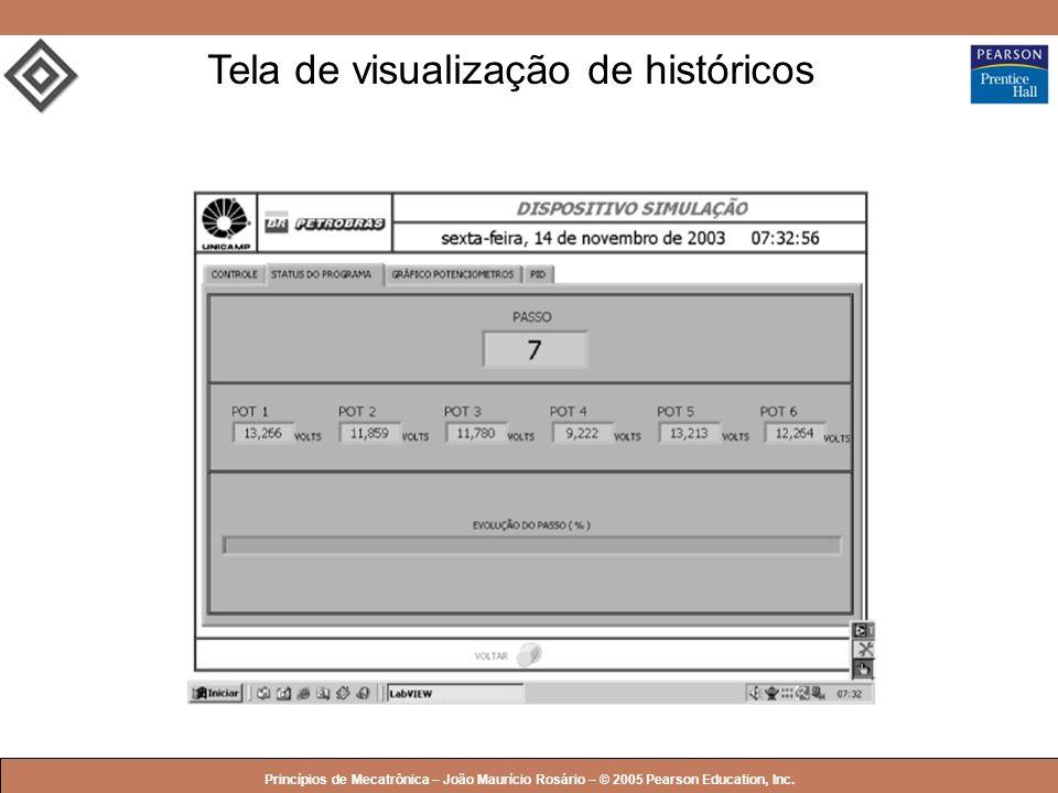 © 2005 by Pearson Education Princípios de Mecatrônica – João Maurício Rosário – © 2005 Pearson Education, Inc. Tela de visualização de históricos