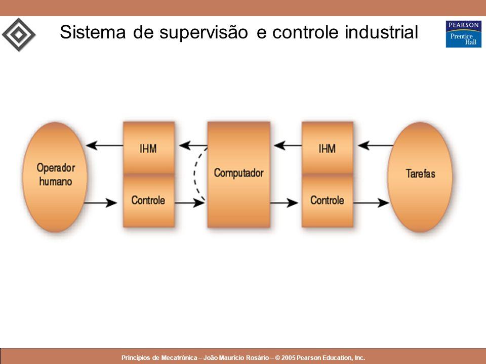 © 2005 by Pearson Education Princípios de Mecatrônica – João Maurício Rosário – © 2005 Pearson Education, Inc. Sistema de supervisão e controle indust