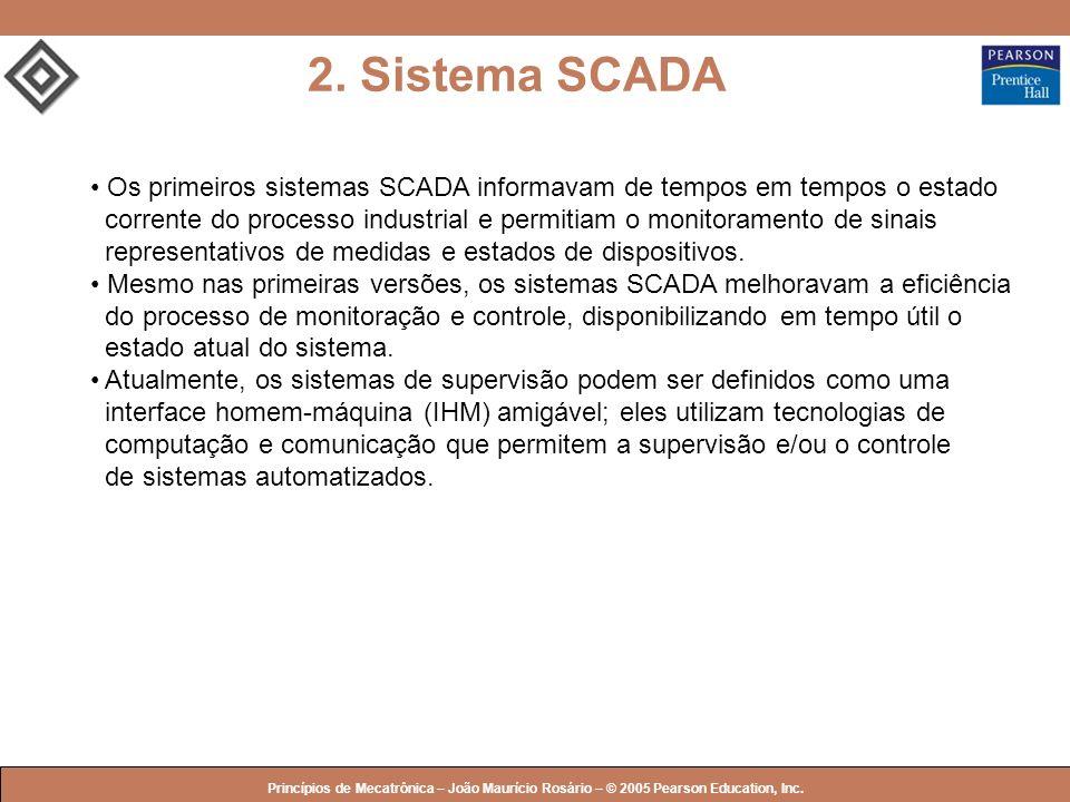 © 2005 by Pearson Education Princípios de Mecatrônica – João Maurício Rosário – © 2005 Pearson Education, Inc. 2. Sistema SCADA Os primeiros sistemas