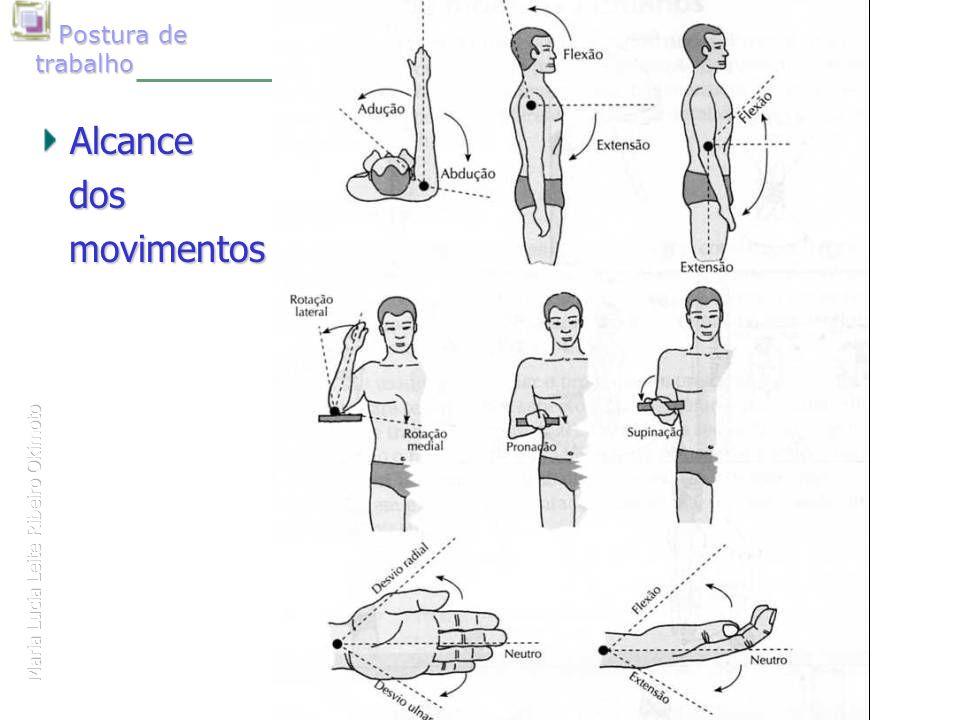 Maria Lucia Leite Ribeiro Okimoto Postura de trabalho Postura de trabalhoAlcance dos dos movimentos movimentos
