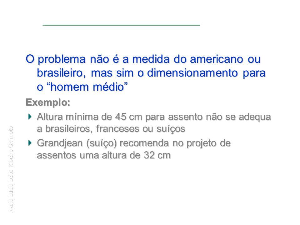 Maria Lucia Leite Ribeiro Okimoto O problema não é a medida do americano ou brasileiro, mas sim o dimensionamento para o homem médio Exemplo: Altura m